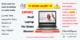 Pradhan Mantri Laptop Vitran Yojna - SPAM