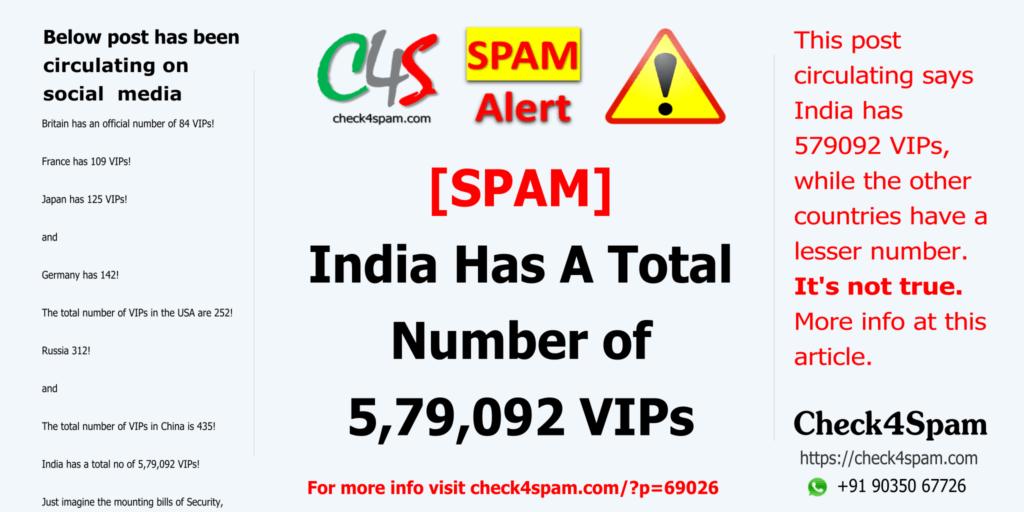 India 579092 VIPs - SPAM